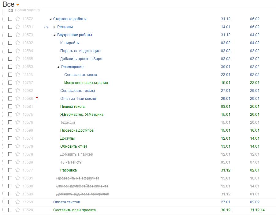 Список задач проекта в ПланФиксе