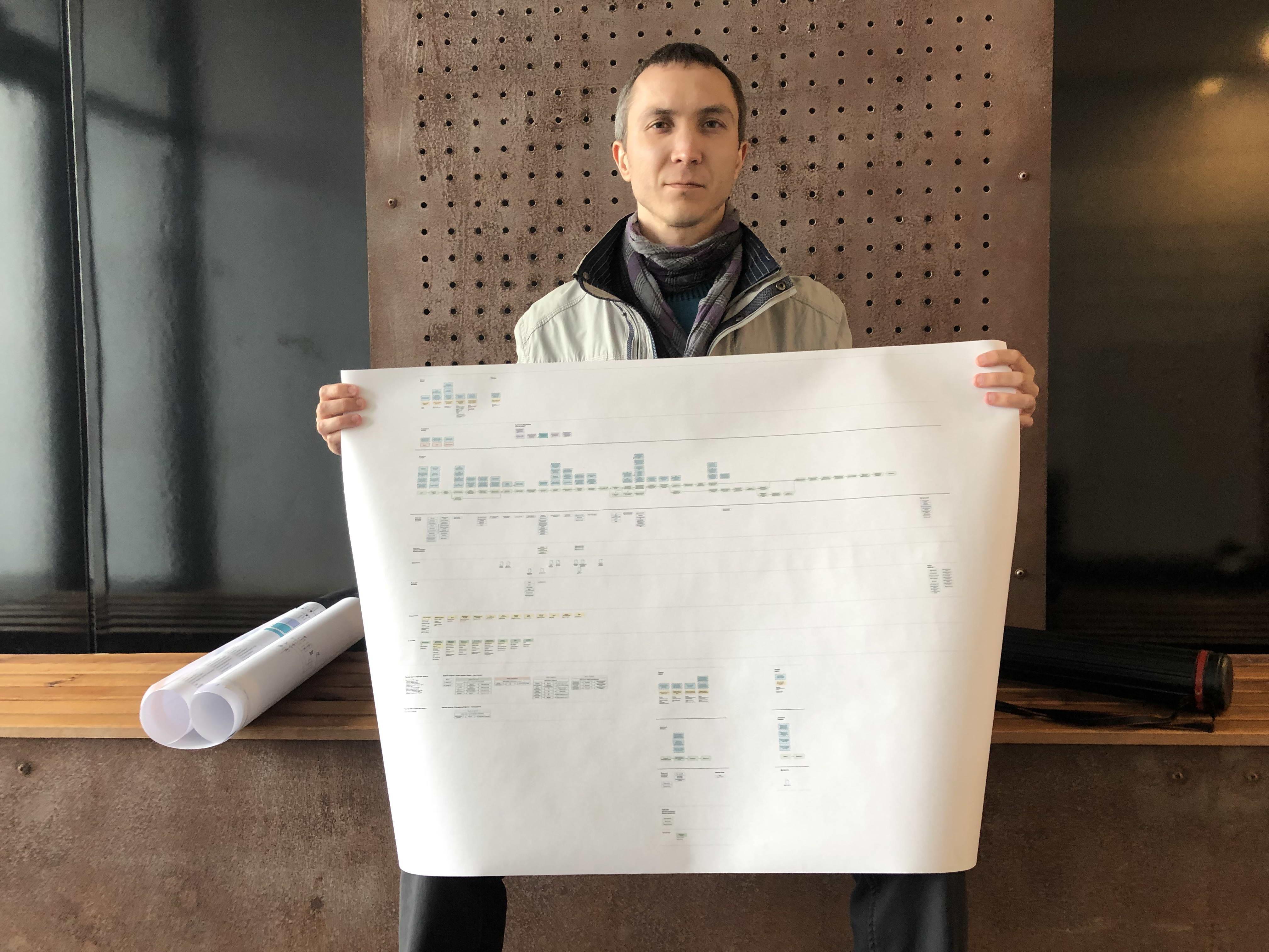 Сергей Улаев, руководитель компании AffContext