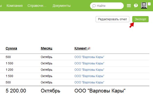 ПланФикс: Экспорт данных отчета