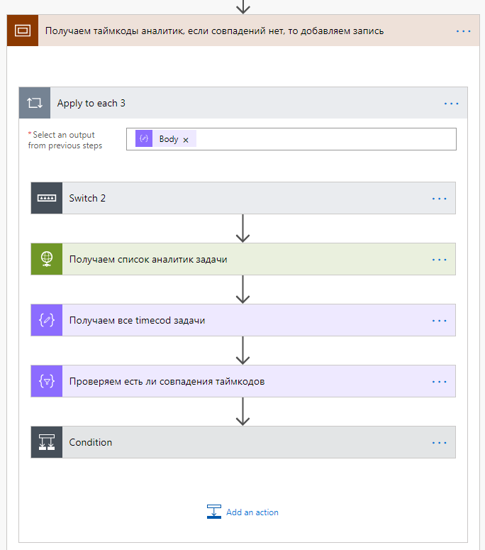 Получаем список аналитик конкретной задачи ПланФикса в процессе Microsoft Flow