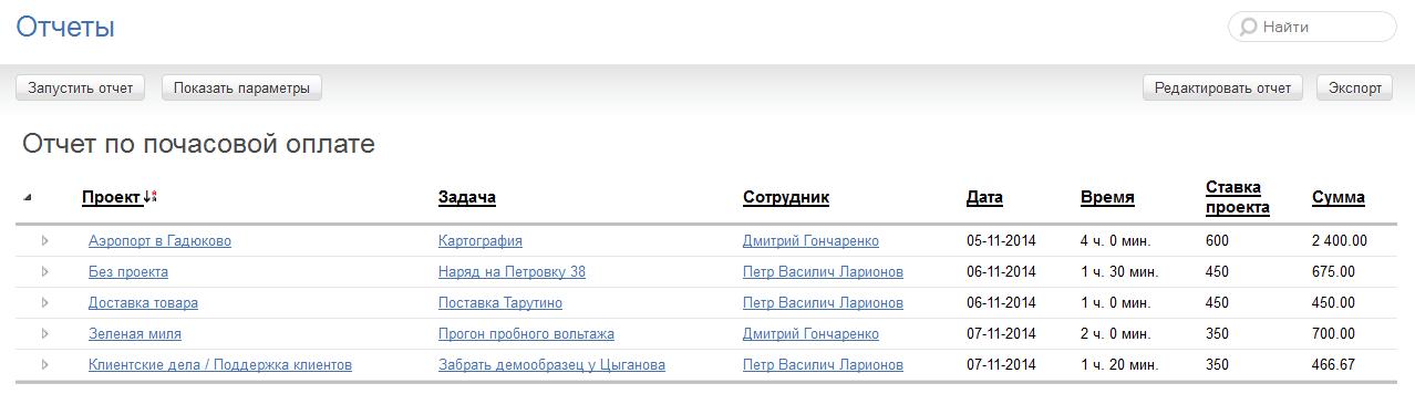 Результат выполнения отчета по почасовой оплате в ПланФиксе